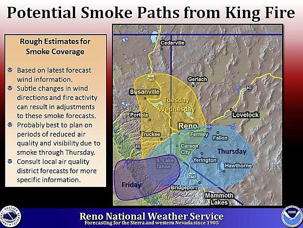 This graphic predicts how smoke patterns from the King Fire are predicted to shift into Friday. The fire burning near Pollock Pines, Calif., had consumed more than 18,000 acres as of Wednesday morning.