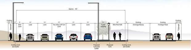 A conceptual design of South Carson Street.